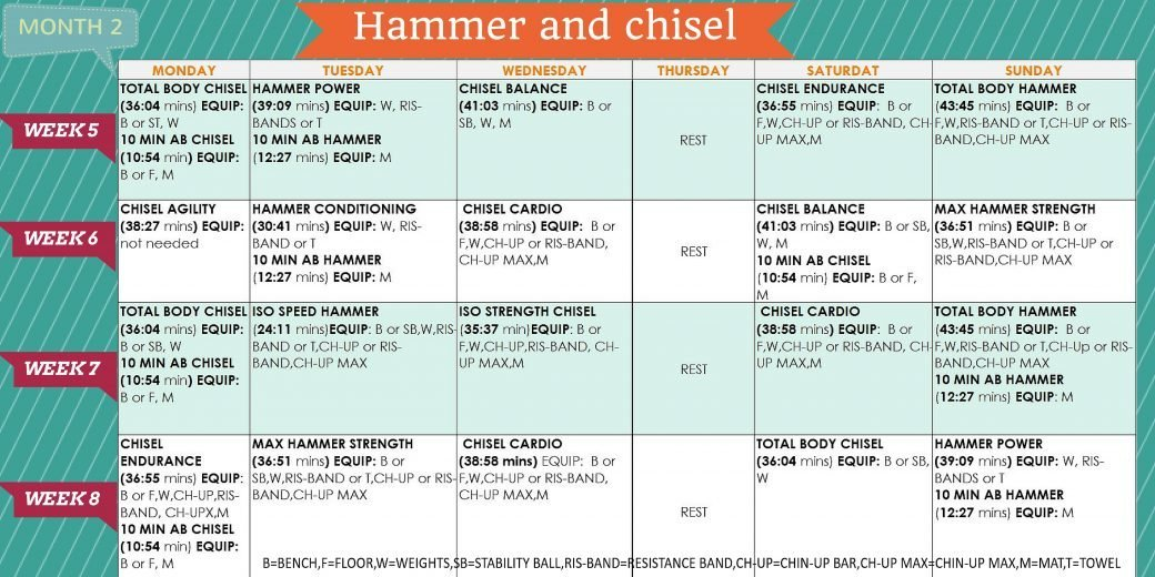 Hammer and Chisel workout review- 7 DOs & DON'Ts you must