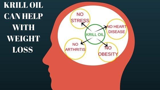 KRILL OIL HEALTH BENEFITS