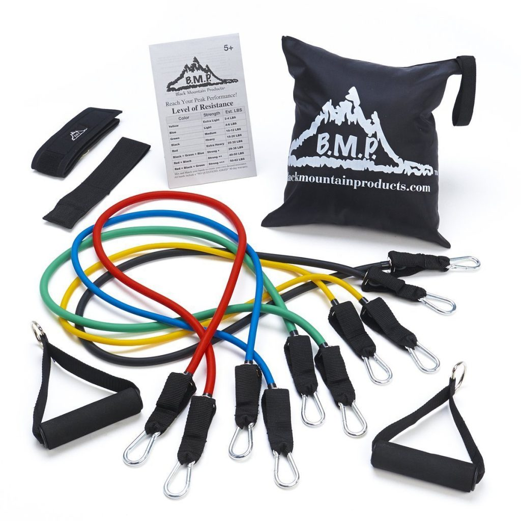 8 best Resistance bands reviewed- Which one should you get? 2